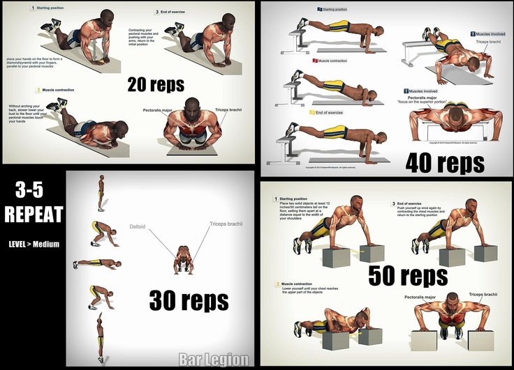 Upper Chest Workout At Home Most Por Programs